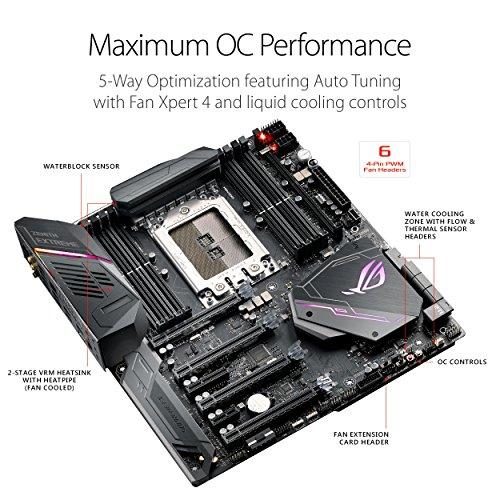 ASUS ROG ZENITH EXTREME AMD Ryzen Threadripper TR4