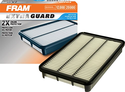 ard Rigid Rectangular Panel Air Filter ()