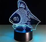 DMMSS 3D Creative Small Lamp Led Bedside Lamp Stereo Night Light Animal Gifts (Multi-Color Dimming)