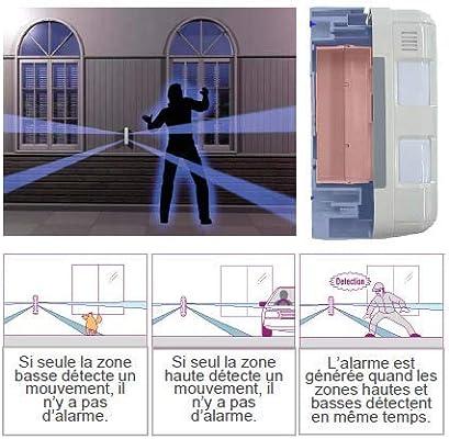 ... Detector volumétrico de fachada exterior de. Cargando imágenes.