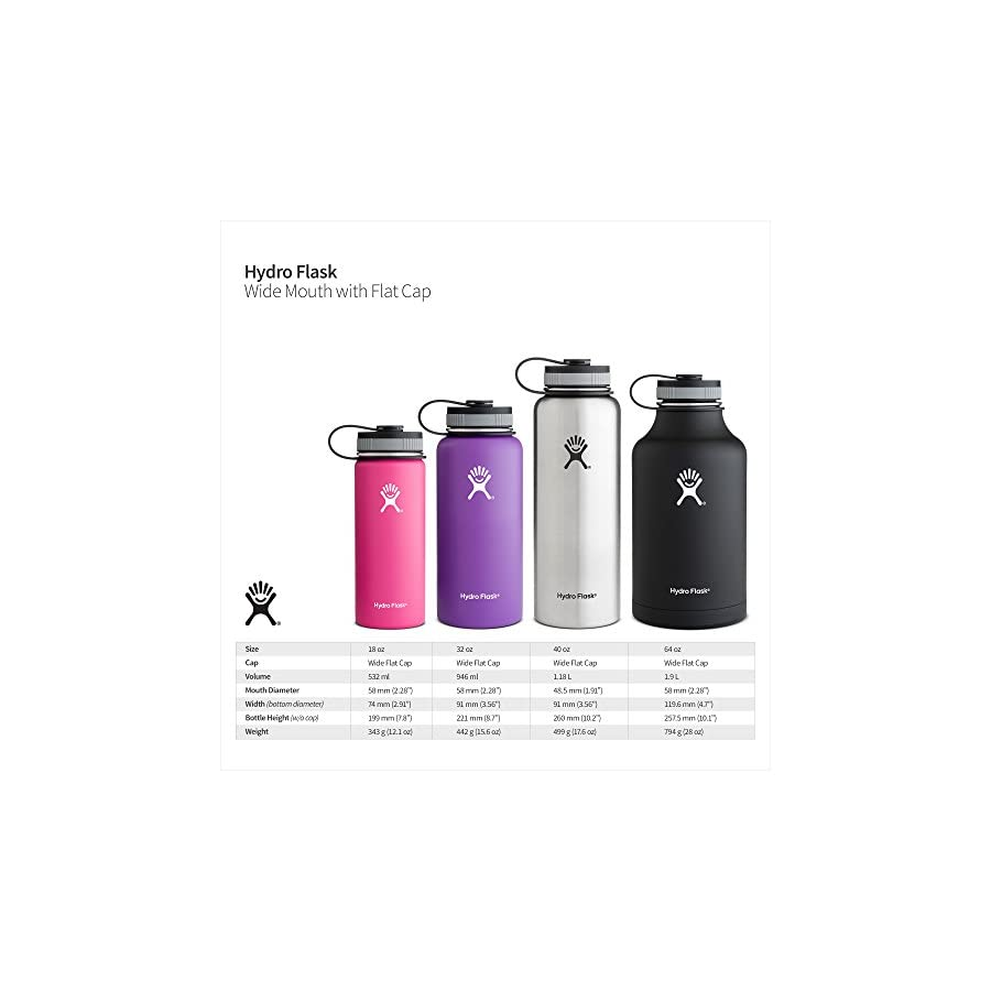 Hydro Flask Insulated Wide Mouth Stainless Steel Water Bottle, 32 Ounce