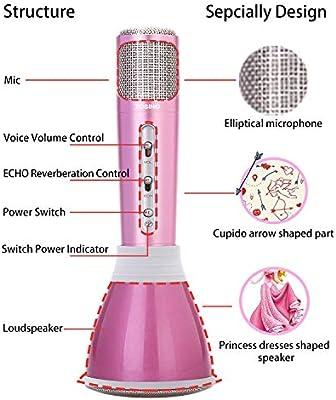 dc56d89935b ... Wireless NeWisdom Top Birthday Gifts for Girls
