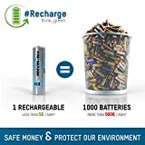 ANSMANN AAA Rechargeable Batteries 1100mAh