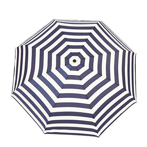 FakeFace Automatic Umbrella Umbrellas Protection
