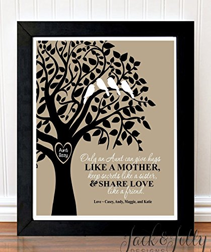 PERSONALIZED AUNT TREE PRINT - Includes niece and nephews names - You choose the custom Colours - Only an Aunt can give hugs like a mother poem print - Mothers Day Gift -