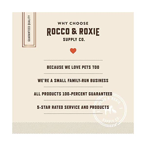 Rocco & Roxie Dog Shampoo Hypoallergenic for Sensitive Skin - Best for Delicate Puppy - Calming Rosemary, Aloe, Chamomile - Pet Allergy Wash Bath (32 oz) 6