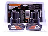 Ridgid 12-Volt 4.0 Ah Hyper Lithium-Ion Battery (2-Pack)