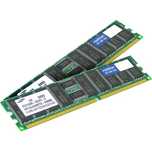512mb Dram F Cisco ASA 5510 OEM Approved Factory Original - Mem 512 Mb Module