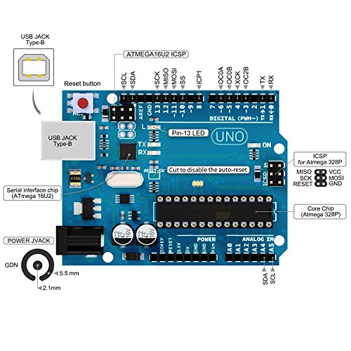 Miuzei UNO R3 Starter Kit for Arduino Projects with UNO R3 Board, LCD1602 Module, Breadboard, Servo, 9V 1A Power Supply, sensors, LEDs, Detailed Tutorial MA13 by Miuzei (Image #1)