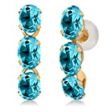Carlo Bianca 14K Yellow Gold Earrings Paraiba Natural Topaz Cut by Swarovski