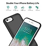 Swyop Battery Case for iPhone 6s, 6000mAh
