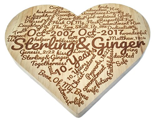 Anniversary Gifts For Her Plaque | Custom Engraved Personalized Word Cloud | Last minute 5th Anniversary/Birthday Gifts For women