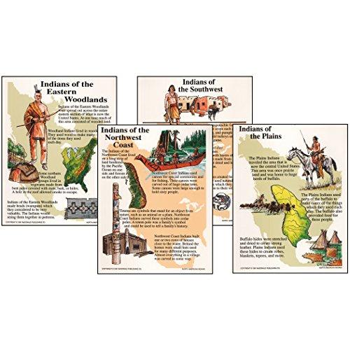 McDonald Publishing MC-P110 North American Indians Teaching Poster Set, 18.19
