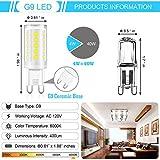 G9 LED Light Bulb Bi Pin Base,Winshine 6000K