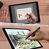 HAHAKEE iPad Stylus Pen,Rechargeable High Precision