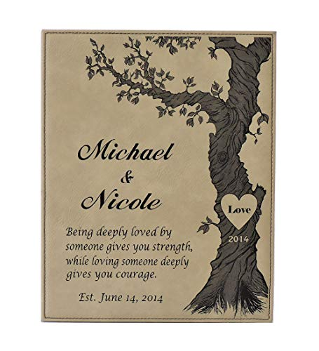 (Forever Me Gifts Anniversary Plaque Leather Gift Personalized with Names and Est Date)