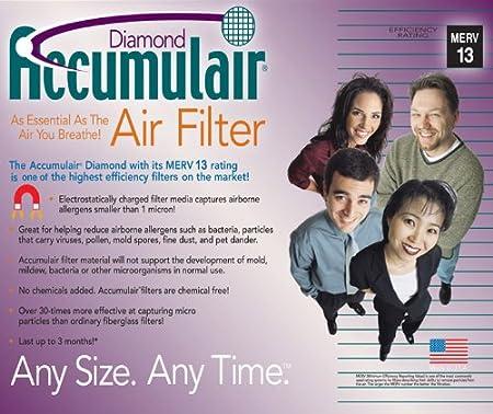 20.1x21.1x5 Accumulair 21x21.5x5 MERV 13 Aftermarket Trane Replacement Filter