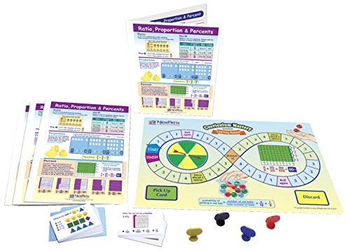 Ratio, Proportion & Percent Learning Center Game - Grades 3-5