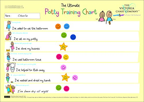 Amazon.Com : Potty Training Sticker Chart (From 2Yrs) - Ultimate