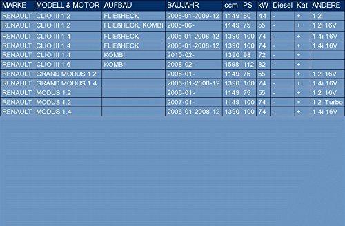 ETS-EXHAUST 3323 Endtopf Auspuff f/ür CLIO III GRAND MODUS MODUS 1.2 1.4 1.6 FLIE/ßHECK FLIE/ßHECK, KOMBI KOMBI 2005-2009