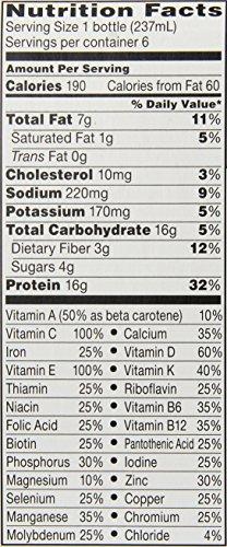 Boost Calorie Smart Balanced Nutritional Drink, Chocolate Sensation, 8 fl oz Bottle, (Pack of 4)