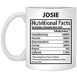 Best Girlfriend Mugs - Custom Mug with Name for Men, Women Review