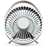 Office Fan,Yaletu Mini Personal Desk Fan USB Powered for Home Desktop Table and Office-White