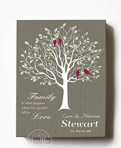 MuralMax - Custom Family Tree, When Two People Fall in Love, Stretched Canvas Wall Art, Wedding, Unique Wall Decor, Color, Dark Taupe - 30-Day - Size - 11x14