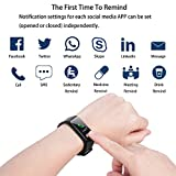 Fitplus ECG Fitness Tracker with Heart Rate