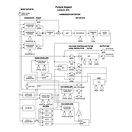 Amazon.com: Future Impact B Synthesizer: Musical Instruments on