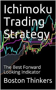 Options trading with ichimoku