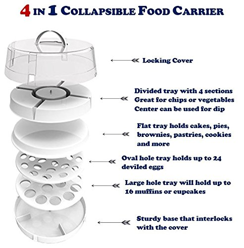 Collapsible Portable Food Carrier for Cakes, Cupcakes, Deviled Eggs, Vegetables and Dip - 4 in 1 Perfect Appetizer Platter for Party or Traveling, Space-Saving, Easy to Carry Plastic Storage with (Crazy Lids)