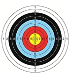 Bb Air Rifles Review and Comparison