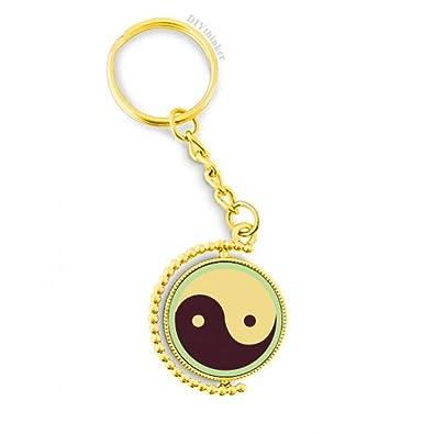 Amazon.com: Taichi China Eight Diagrama Metal llavero anillo ...
