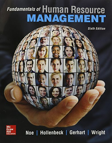 Fund.Of Human Resource Management