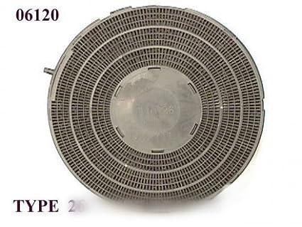 Whirlpool u filter rund a aktivkohle typ für dunstabzugshaube