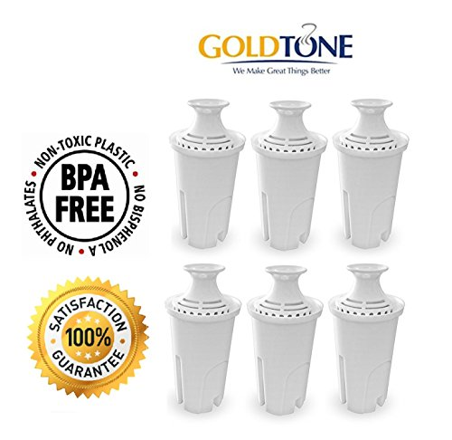 Goldtone Brand Charcoal Water Filters fits Brita and Mave...