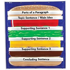Writing process pocket chart