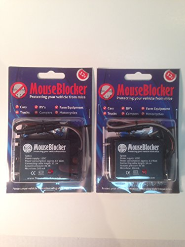 MouseBlocker 2 Pack by Mouse Blocker