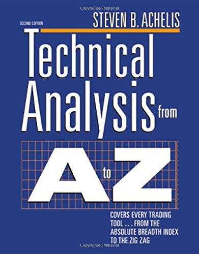 Technical Analysis from A to Z, 2nd Edition Zig Zag Chart