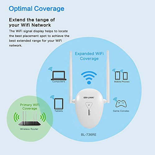 BL-Link 300Mbps 2.4GHz Wi-Fi Range Extender, WiFi Repeater Signal Amplifier Booster Supports Repeater/Access Point/Router Mode with Network by Uarzt (Image #4)