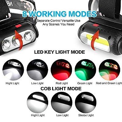 HAUEA Headlamp Flashlight,COB LED Headlamp with Red Light,USB Rechargeable Headlight 8 Modes,2500 Lumins Waterproof Adjustable Head Lamp for Running Camping Hiking