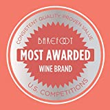 Barefoot Pink Moscato, 750 ml