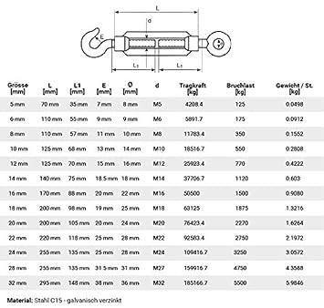 Seilwerk STANKE M16 x 170mm Spannschloss /Öse-Haken Spannschl/össer VERZINKT Seilspanner Spannschraube Spanner f/ür Drahtseil Haken /Öse Stahlseil Seil DIN Gewinde