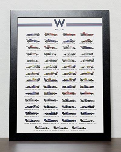 The Evolution of Williams Formula One Poster - Formula 1