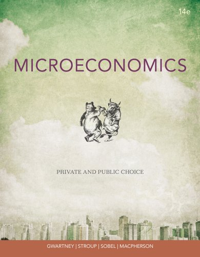explain concepts of microeconomics Course syllabus for econ102: principles of macroeconomics please note: a fully-supported version of econ102 is available at.