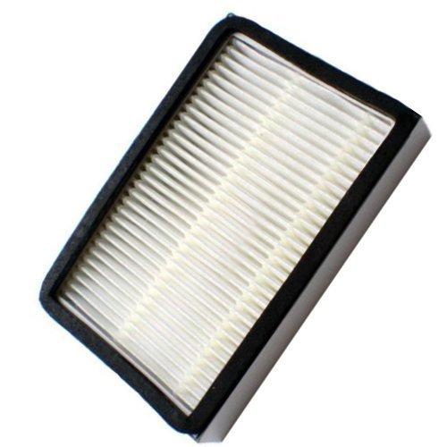 HQRP Filter 4-Pack for Panasonic MC-CG937 MC-UG729 MC-UG725 MC-GG523 MC-CG983 Ultra Pro Upright Vac Vacuum Cleaner + HQRP Coaster