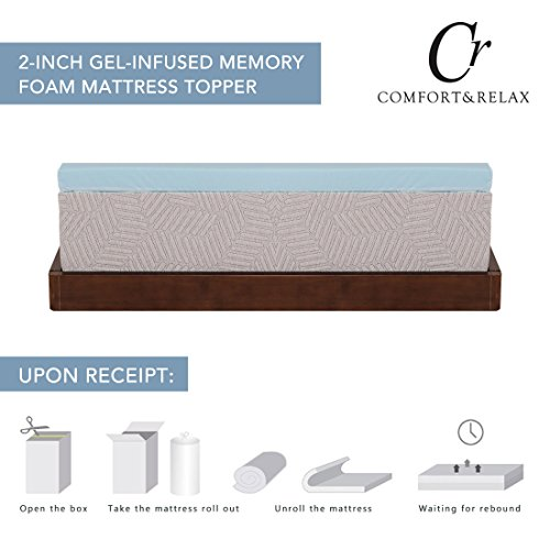 Cr 2 inch gel infused memory foam mattress topper aircell import it all Memory foam mattress topper twin