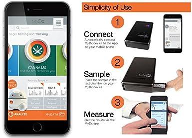 Amazon.com: MyDx Analyzer + CannaDx juego de sensores de ...
