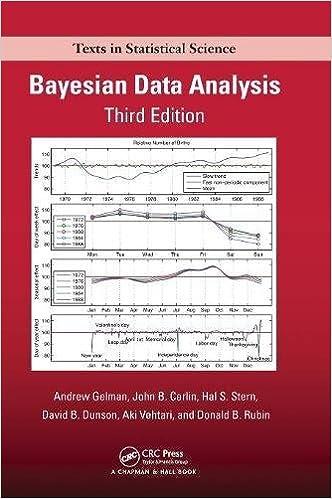 Amazon com: Bayesian Data Analysis (Chapman & Hall/CRC Texts